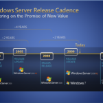windows_8_roadmap-thumb-640xauto-10042-540x405