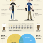 web-designers-vs-developers-640x995