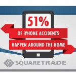 iPhone-accidents-and-where-they-happen-the-most