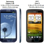 nexus-4-vs-iphone-5-vs-galaxy-s-3-vs-one-x-jpg