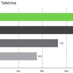 HTC-One-Battery-Life