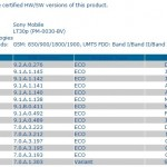 Sony-Xperia-T-Android-43-update-certified