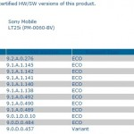 Sony-Xperia-V-Android-43-update-certified