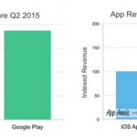 Google-Play-Store-led-in-downloads-App-Store-in-revenue-for-the-second-quarter (3)