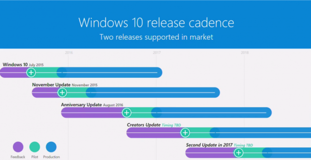 windows-10-second-update-640x329