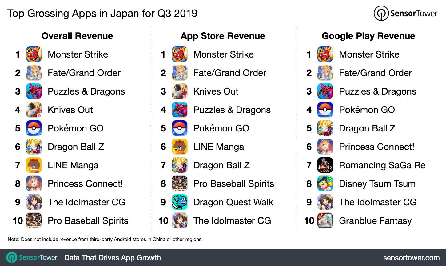 top-grossing-apps-japan-q3-2019